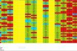 championnat régional de parapente : le classement